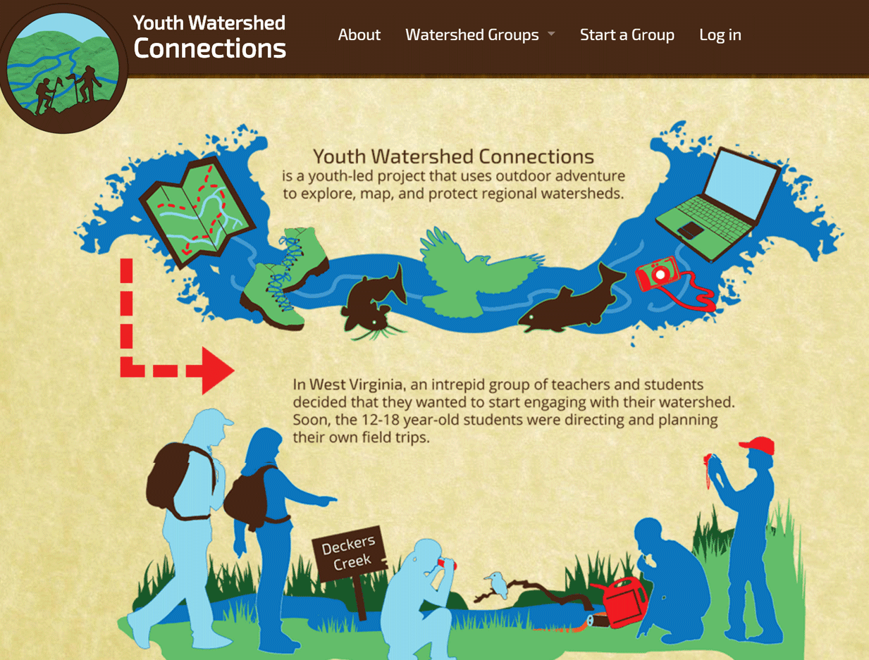 Youth-Watershed-home-page